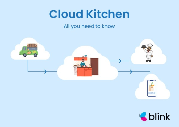 Cloud Kitchens: All you need to know