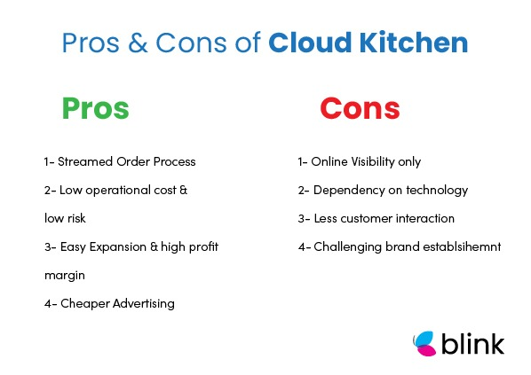 Pro and Cons of Cloud Kitchens