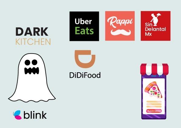 Popular Dark Kitchens in MENAP Region