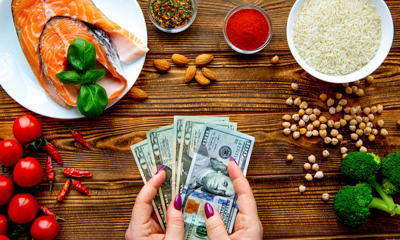 How to Calculate Food Cost Percentage (with REAL examples)